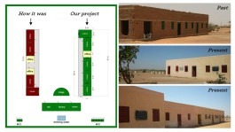 Tarabil School Project